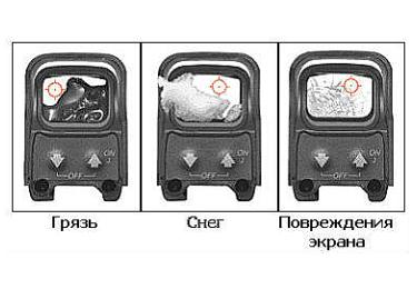 Коллиматорный голографический прицел EOTech 552.XR308