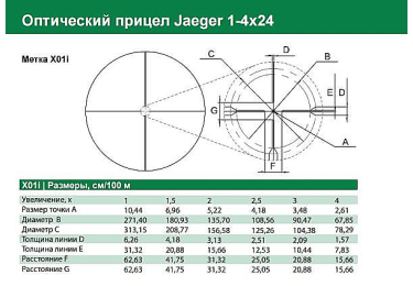 Оптический прицел Yukon Jaeger 3-9х40, 30 мм, с подсветкой, XO1i