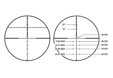 Оптический прицел Redfield Revenge 2-7x34, с баллистической системой Accu-Ranger (Crossbow) 115206
