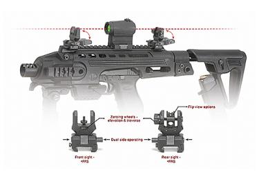Мушка и целик на Weaver/Picatinny CAA tactical FRS-FFS
