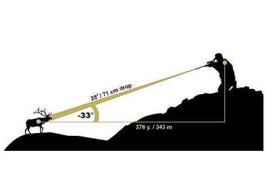 Лазерный дальномер Bushnell Legend 1200 ARC камуфляж 204101