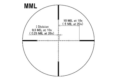 Оптический прицел March 2,5-25x42 с подсветкой, SF, MML, 0.1MIL (D25V42TIML)