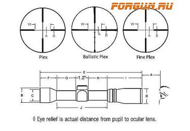 Оптический прицел Burris 1-4x24 Euro Diamond (загонный)