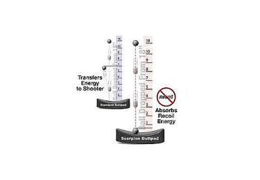 Ложе пластиковое MONTE CARLO для СКС ATI SKS 0300-B (черный)