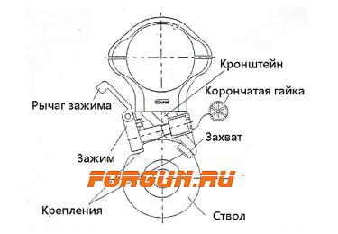 Кольца для установки на оригинальные кронштены Blaser Saddle Mount, диаметр 30мм, BH=7,2мм (Германия)