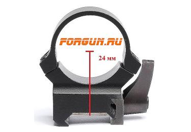 Кольца Leupold QRW (30mm) на weaver, средние, быстросьемные, матовые 49863