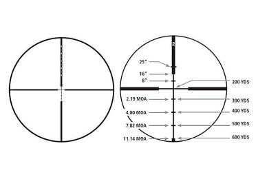 Оптический прицел Redfield Revenge 4-12x42, с баллистической системой Accu-Ranger (Varmint) 115217