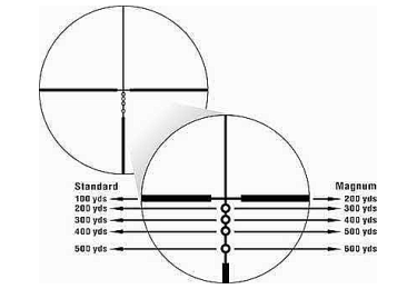 Оптический прицел Nikon Monarch MC3 4-16x42 M BDC