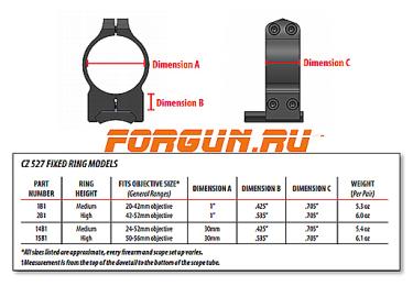 Кольца 30 мм для CZ 527 высота 10 мм Warne Fixed Medium, 14B1M, сталь (черный)