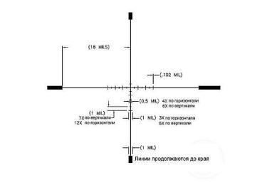 Оптический прицел U.S. Optics 1.5-6x28 30мм  SN-4 с сеткам в двух фокальных плоскостях (Mil Scale/Segmentad Circle)
