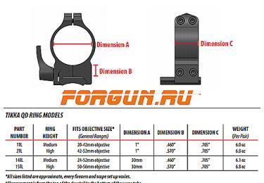 Кольца 25,4 мм для Tikka высота 14 мм Warne Quick Detach High, 2TLM, сталь (черный)