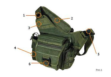 Тактическая сумка, цвет армейский цифровой камуфляж, Leapers UTG, PVC-P218R