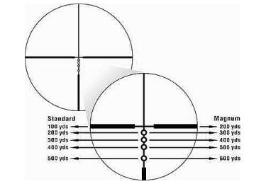 Оптический прицел Nikon Monarch MC3 8-32x50ED SF M BDC
