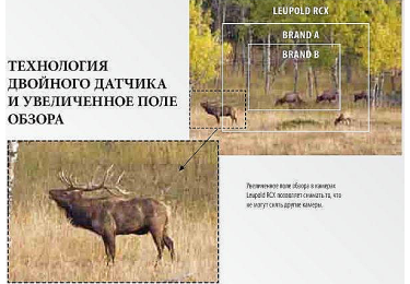 _Камера слежения Leupold RCX-1 112199