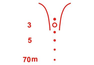 Коллиматорный прицел EOTech XPS2-FN